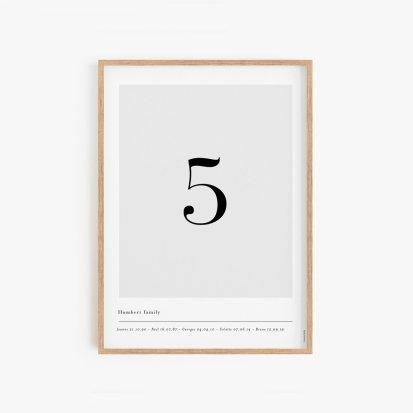 Cijfer poster